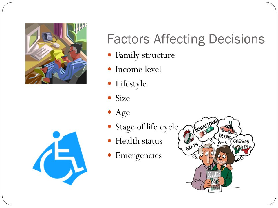 Factors Affecting Decisions Family structure Income level Lifestyle Size Age Stage of life cycle Health status Emergencies