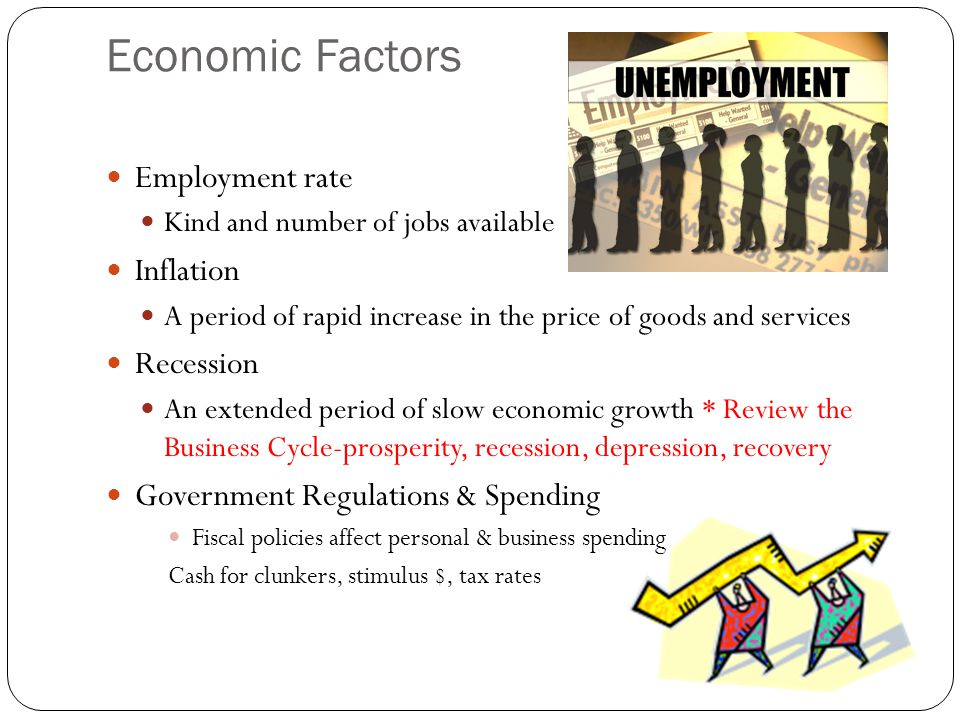 Economic Factors Employment rate Kind and number of jobs available Inflation A period of rapid increase in the price of goods and services Recession An extended period of slow economic growth * Review the Business Cycle-prosperity, recession, depression, recovery Government Regulations & Spending Fiscal policies affect personal & business spending Cash for clunkers, stimulus $, tax rates