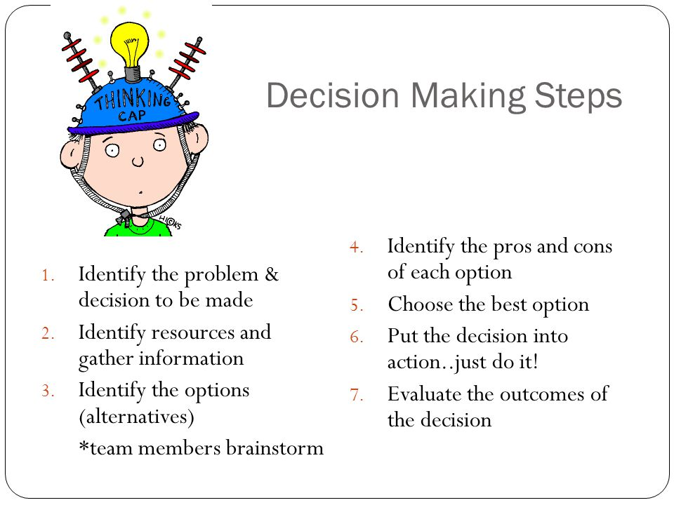 Decision Making Steps 1. Identify the problem & decision to be made 2.