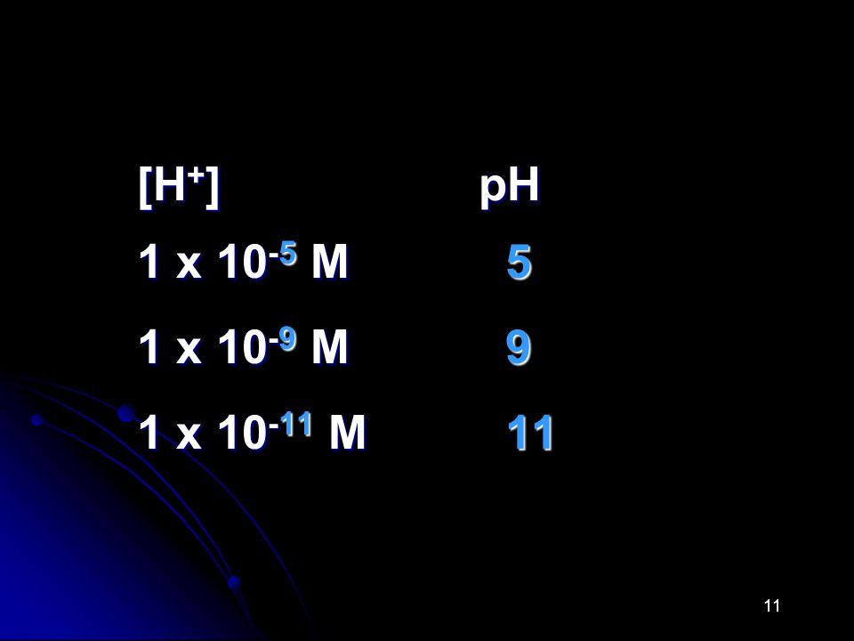 11 [H + ] pH 1 x 10 -5 M 5 1 x 10 -9 M 9 1 x 10 -11 M 11