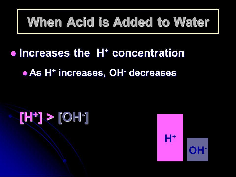 Sources of Acid Rain