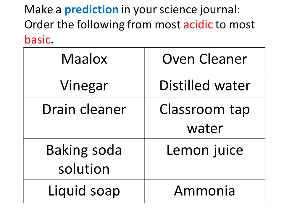 MaaloxOven Cleaner VinegarDistilled water Drain cleanerClassroom tap water Baking soda solution Lemon juice Liquid soapAmmonia Make a prediction in your science journal: Order the following from most acidic to most basic.