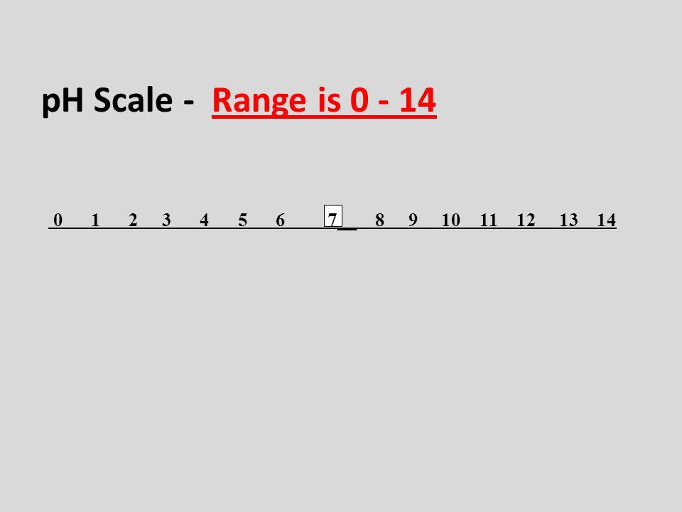 pH Scale - Range is 0 - 14 0 1 2 3 4 5 6 7__ 8 9 10 11 12 13 14