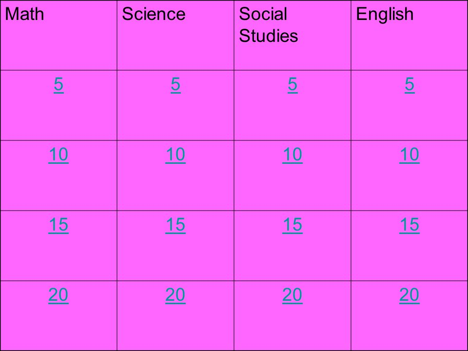 MathScienceSocial Studies English 5555 10 15 20