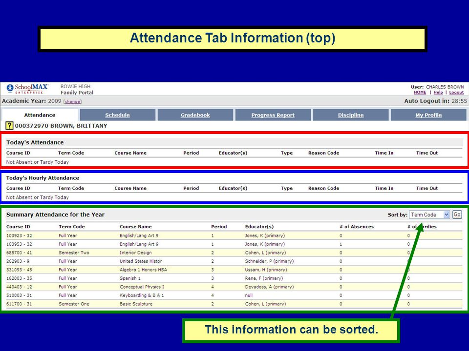Attendance Tab Information (top) This information can be sorted.
