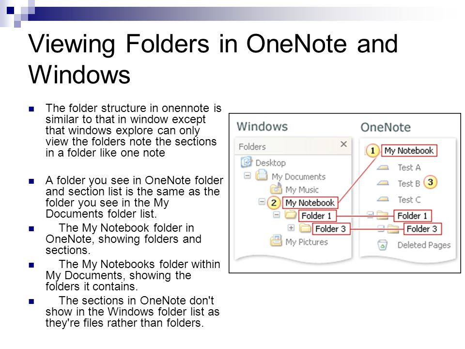 Viewing Folders in OneNote and Windows The folder structure in onennote is similar to that in window except that windows explore can only view the folders note the sections in a folder like one note A folder you see in OneNote folder and section list is the same as the folder you see in the My Documents folder list.
