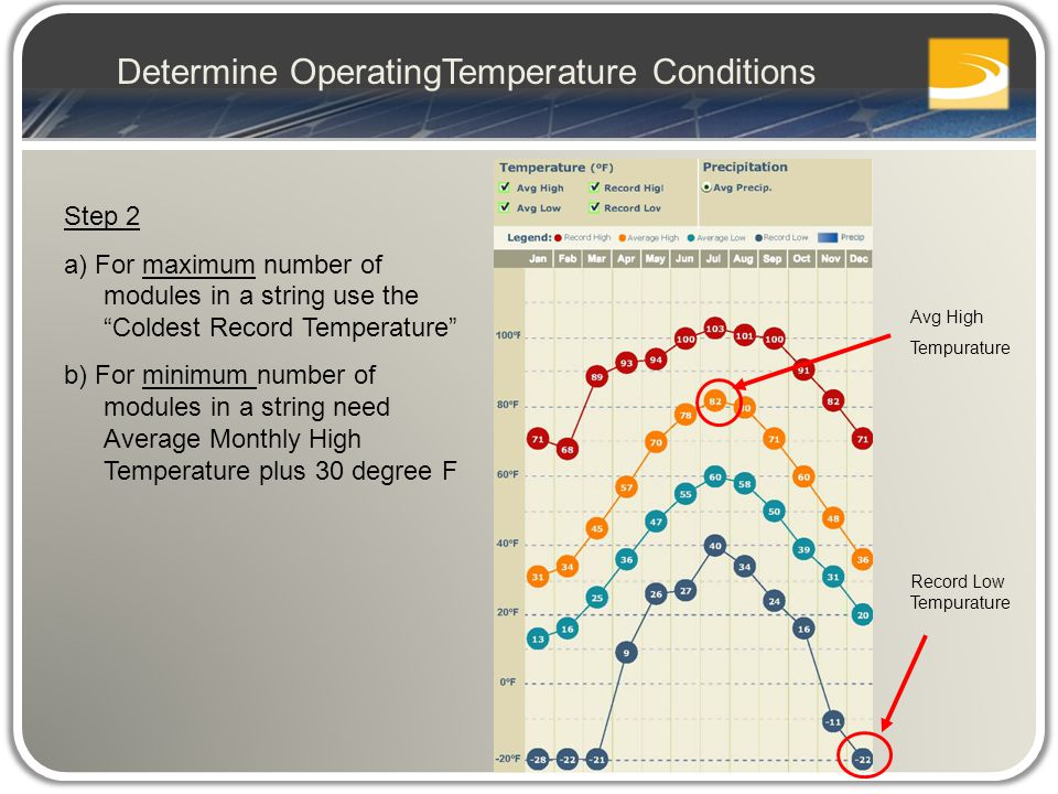 Step 2 a) For maximum number of modules in a string use the Coldest Record Temperature b) For minimum number of modules in a string need Average Monthly High Temperature plus 30 degree F Avg High Tempurature Record Low Tempurature Determine OperatingTemperature Conditions