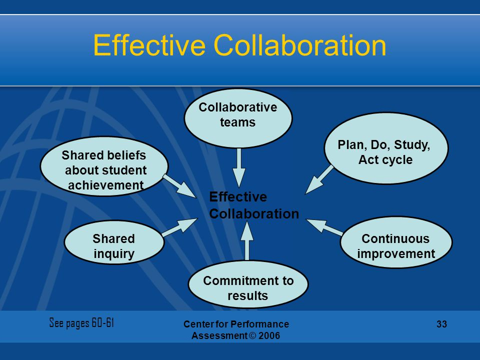 Center for Performance Assessment © 2006 33 Effective Collaboration Collaborative teams Commitment to results Shared beliefs about student achievement