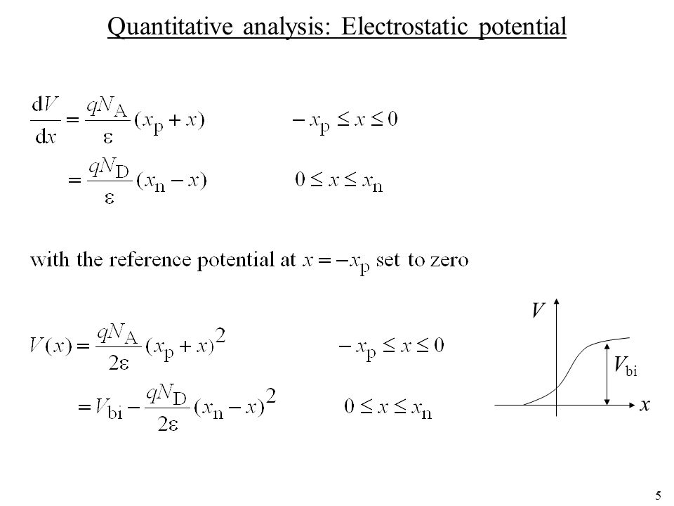 5 Quantitative analysis: Electrostatic potential V x V bi