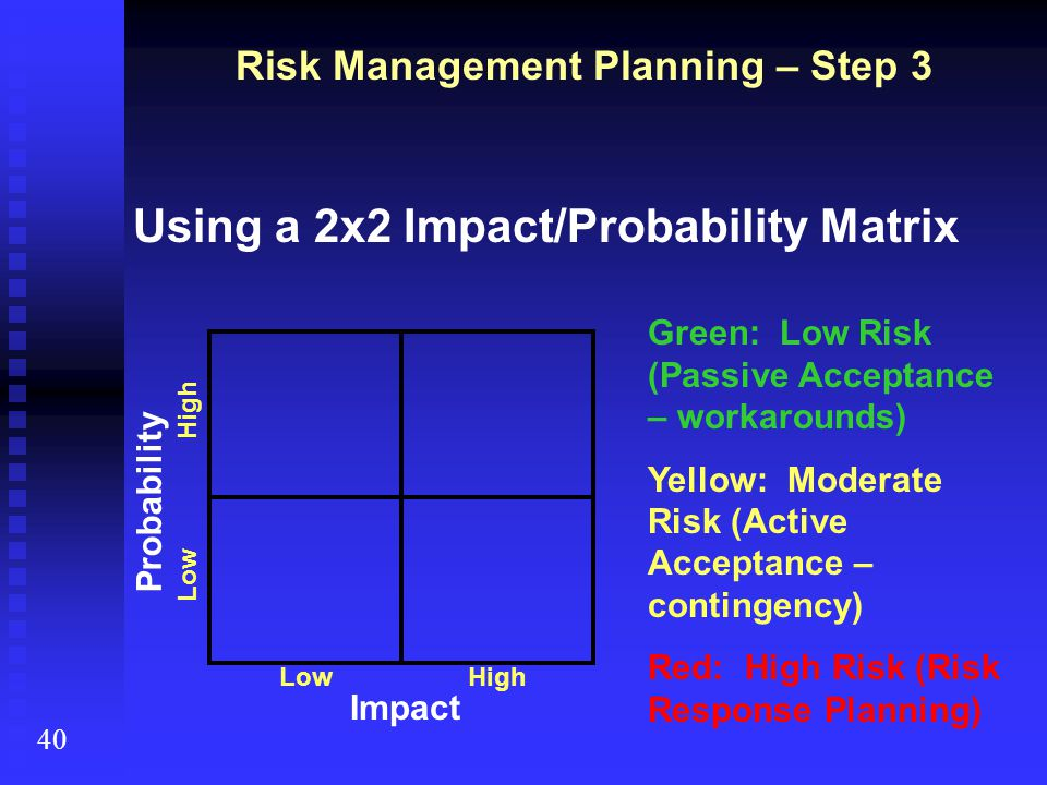 Risk Management Planning – Step 3 40 Impact Probability Low High LowHigh Green: Low Risk (Passive Acceptance – workarounds) Yellow: Moderate Risk (Act