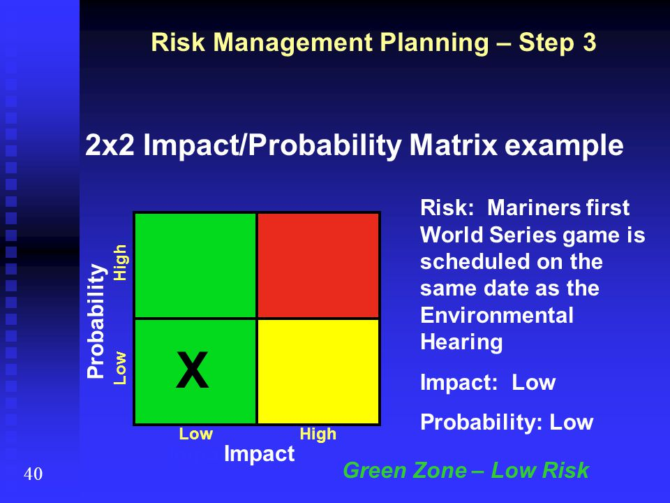 Impact Risk: Mariners first World Series game is scheduled on the same date as the Environmental Hearing Impact: Low Probability: Low 2x2 Impact/Proba