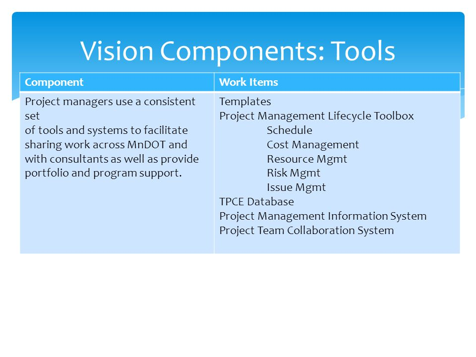 Vision Components: Tools ComponentWork Items Project managers use a consistent set of tools and systems to facilitate sharing work across MnDOT and with consultants as well as provide portfolio and program support.