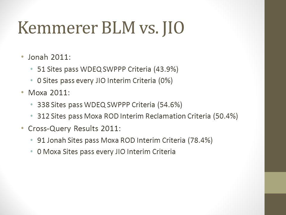 Kemmerer BLM vs.