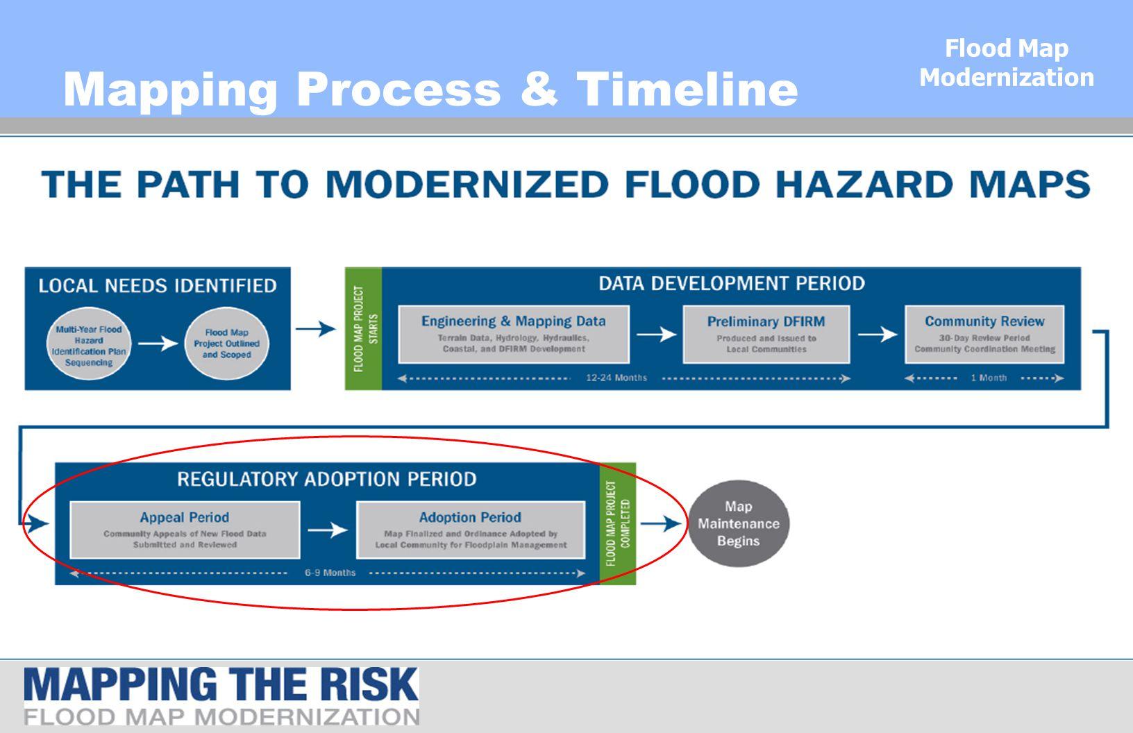Flood Map Modernization Mapping Process & Timeline