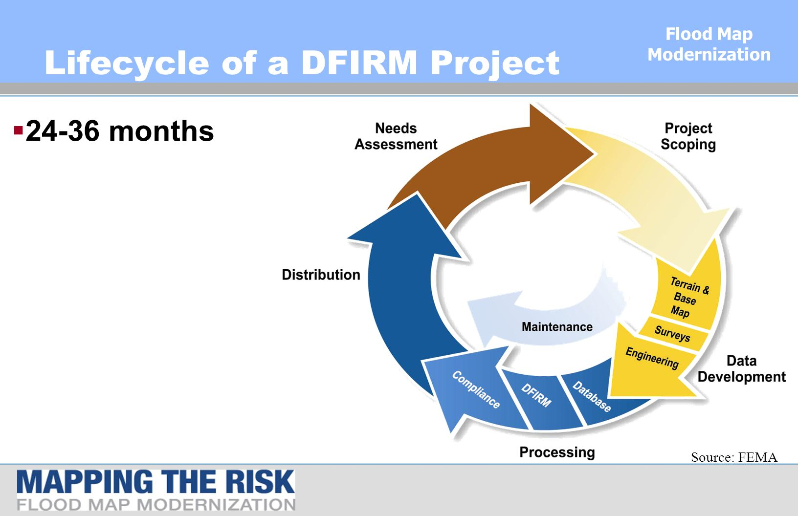 Flood Map Modernization Lifecycle of a DFIRM Project  24-36 months Source: FEMA