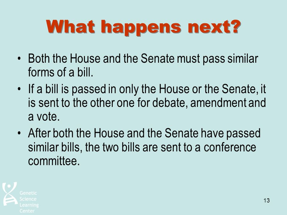 13 What happens next? Both the House and the Senate must pass similar forms of a bill. If a bill is passed in only the House or the Senate, it is sent