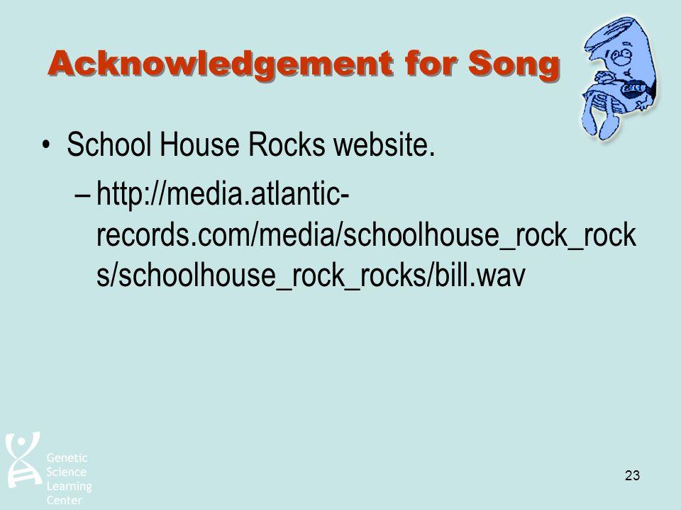 23 Acknowledgement for Song School House Rocks website. –http://media.atlantic- records.com/media/schoolhouse_rock_rock s/schoolhouse_rock_rocks/bill.
