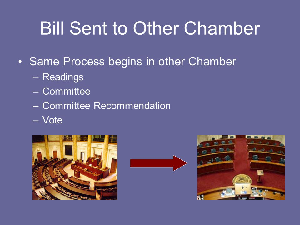 Bill Sent to Other Chamber Same Process begins in other Chamber –Readings –Committee –Committee Recommendation –Vote