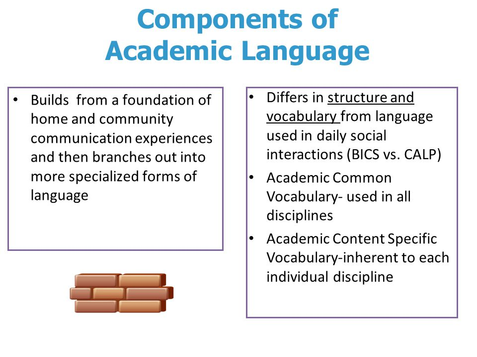 Components of Academic Language Builds from a foundation of home and community communication experiences and then branches out into more specialized forms of language Differs in structure and vocabulary from language used in daily social interactions (BICS vs.