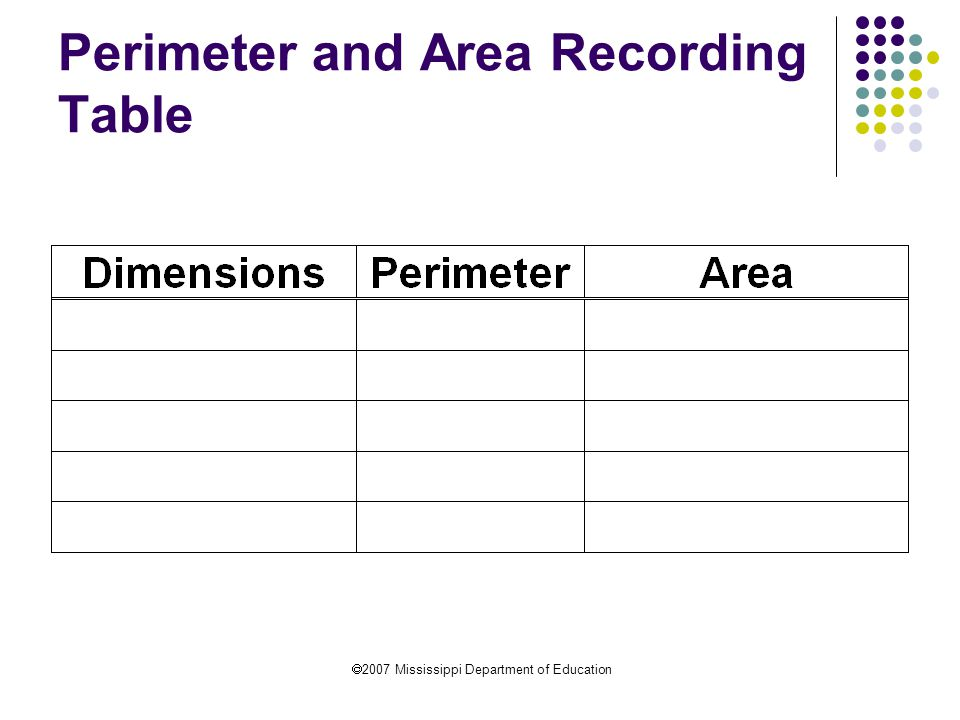  2007 Mississippi Department of Education Perimeter and Area Recording Table