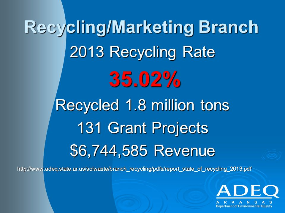 Recycling/Marketing Branch 2013 Recycling Rate 35.02% 35.02% Recycled 1.8 million tons 131 Grant Projects $6,744,585 Revenue http://www.adeq.state.ar.us/solwaste/branch_recycling/pdfs/report_state_of_recycling_2013.pdf