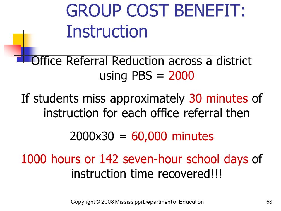68 GROUP COST BENEFIT: Instruction Office Referral Reduction across a district using PBS = 2000 If students miss approximately 30 minutes of instruction for each office referral then 2000x30 = 60,000 minutes 1000 hours or 142 seven-hour school days of instruction time recovered!!.