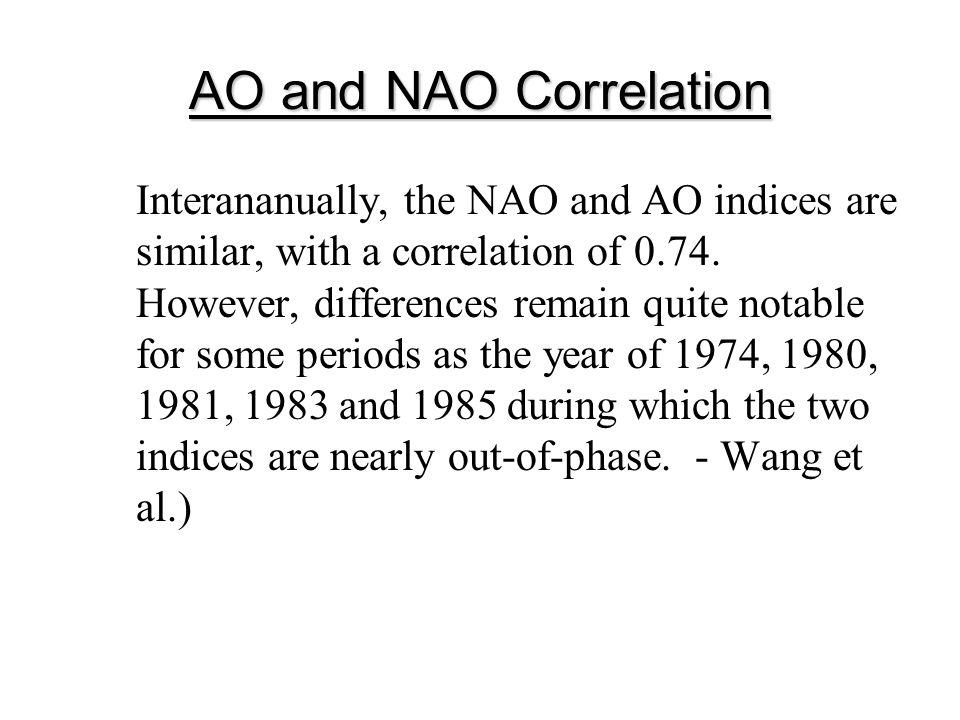 AO and NAO Correlation Interananually, the NAO and AO indices are similar, with a correlation of 0.74.