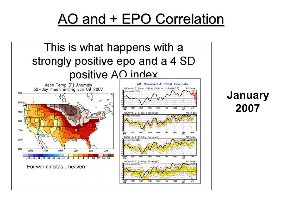 AO and + EPO Correlation January 2007