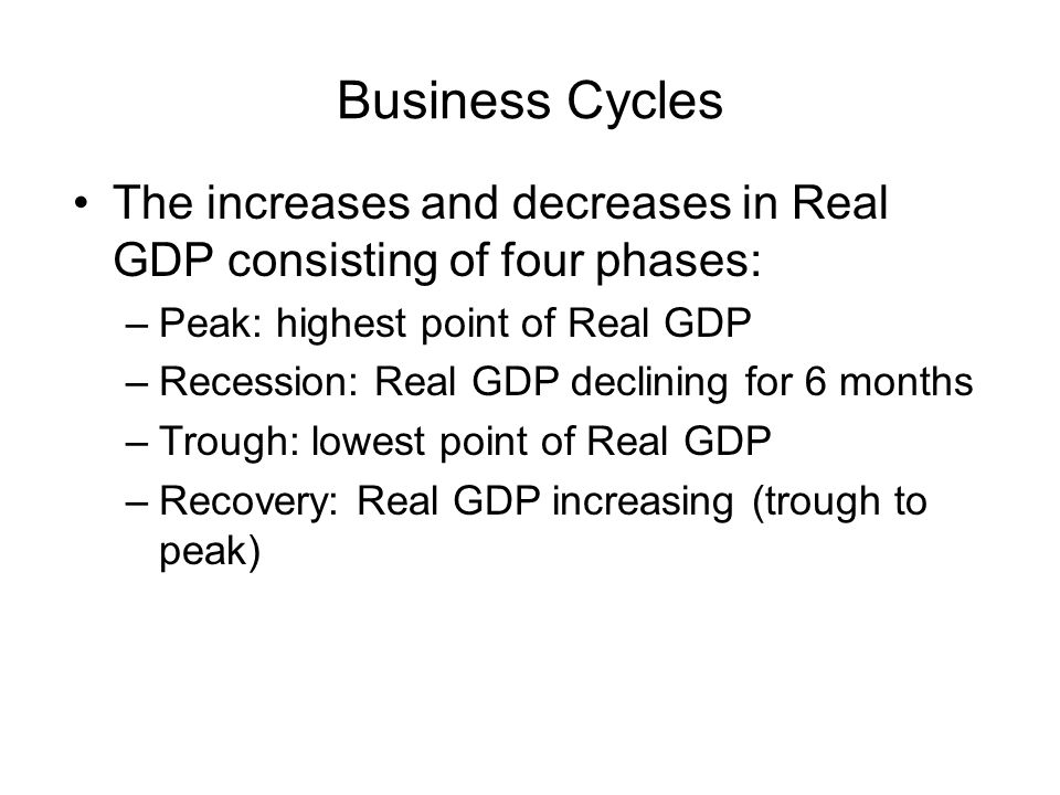 Business Cycles The increases and decreases in Real GDP consisting of four phases: –Peak: highest point of Real GDP –Recession: Real GDP declining for 6 months –Trough: lowest point of Real GDP –Recovery: Real GDP increasing (trough to peak)