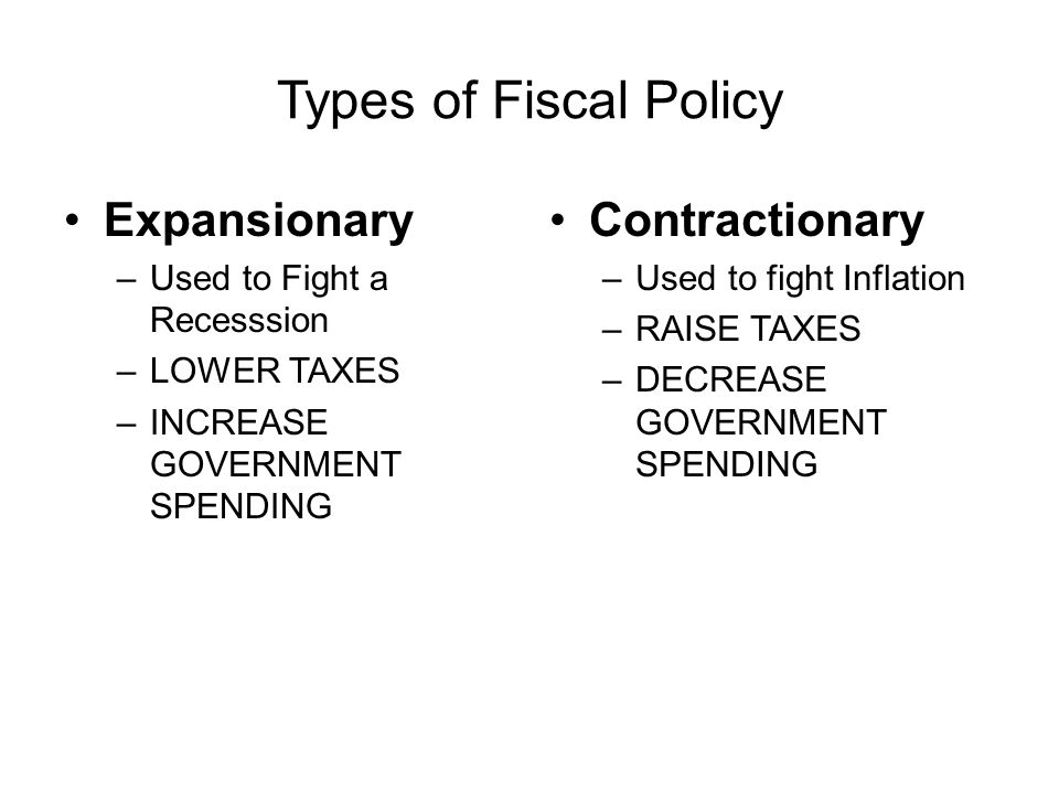 Types of Fiscal Policy Expansionary –Used to Fight a Recesssion –LOWER TAXES –INCREASE GOVERNMENT SPENDING Contractionary –Used to fight Inflation –RAISE TAXES –DECREASE GOVERNMENT SPENDING