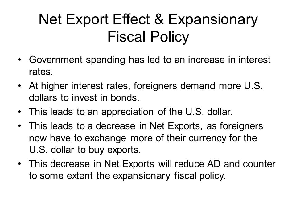 Net Export Effect & Expansionary Fiscal Policy Government spending has led to an increase in interest rates.