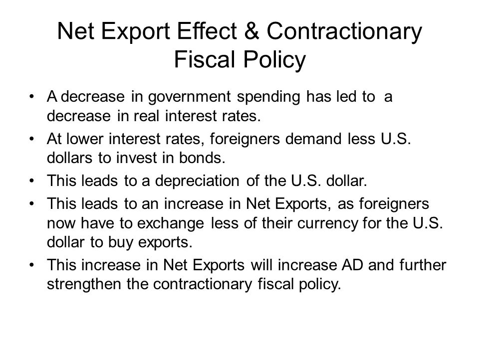Net Export Effect & Contractionary Fiscal Policy A decrease in government spending has led to a decrease in real interest rates.