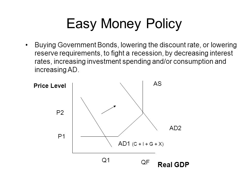Easy Money Policy Buying Government Bonds, lowering the discount rate, or lowering reserve requirements, to fight a recession, by decreasing interest rates, increasing investment spending and/or consumption and increasing AD.