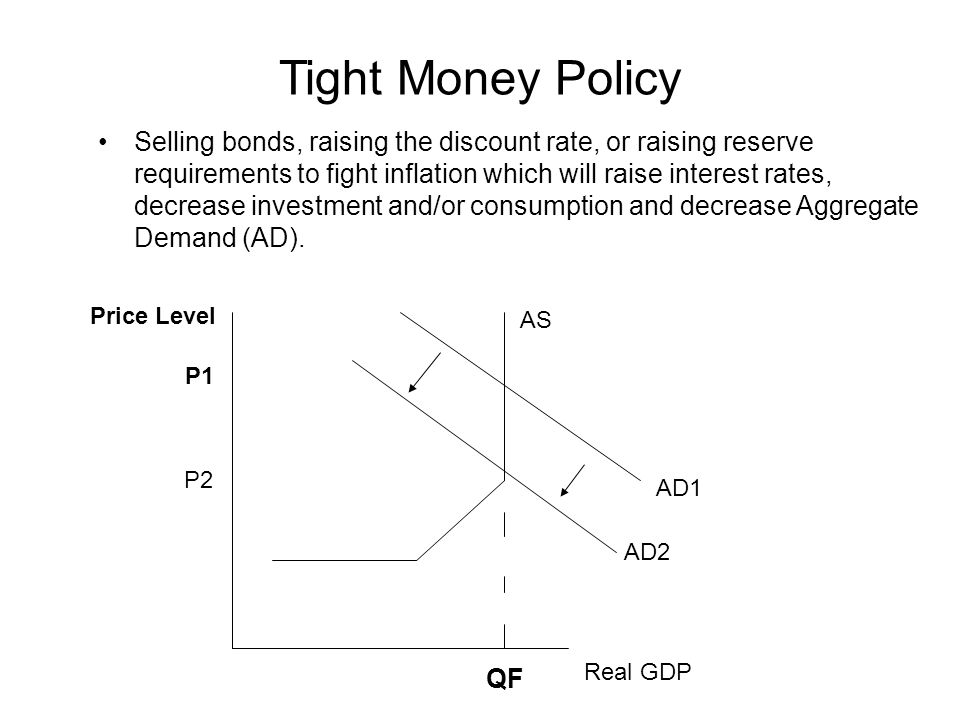 Tight Money Policy Selling bonds, raising the discount rate, or raising reserve requirements to fight inflation which will raise interest rates, decrease investment and/or consumption and decrease Aggregate Demand (AD).