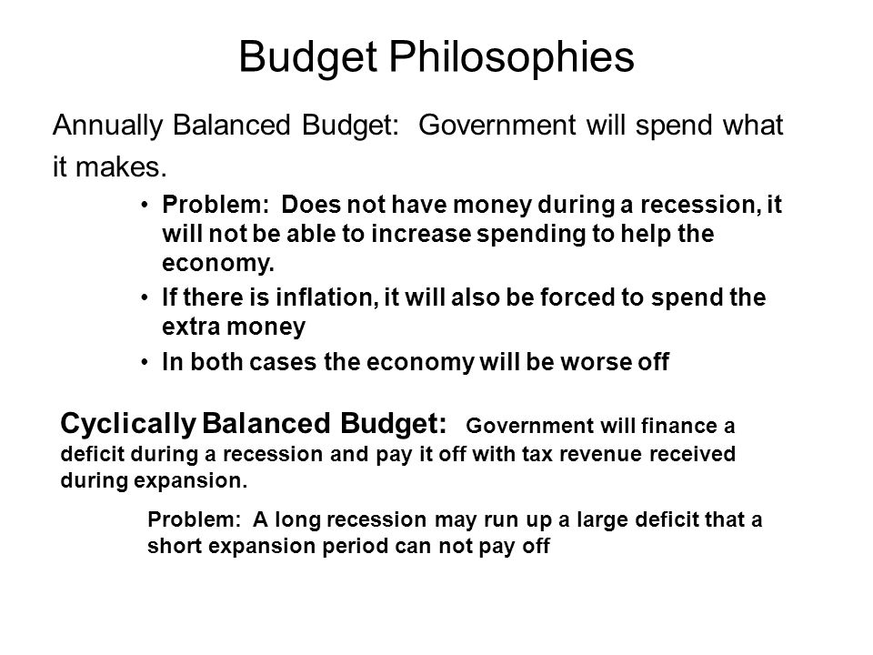Budget Philosophies Annually Balanced Budget: Government will spend what it makes.