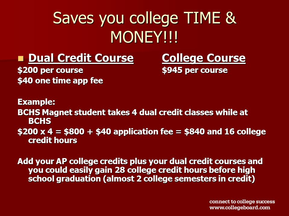 Saves you college TIME & MONEY!!! Dual Credit CourseCollege Course Dual Credit CourseCollege Course $200 per course$945 per course $40 one time app fe