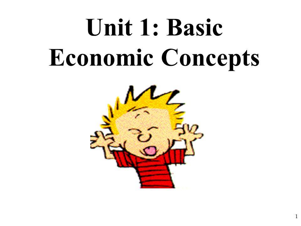 Unit 1: Basic Economic Concepts 1