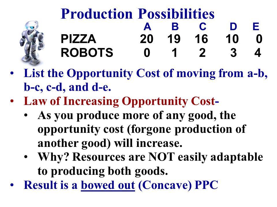 PIZZA 20 19 16 10 0 ROBOTS012 34 List the Opportunity Cost of moving from a-b, b-c, c-d, and d-e. Law of Increasing Opportunity Cost- As you produce m