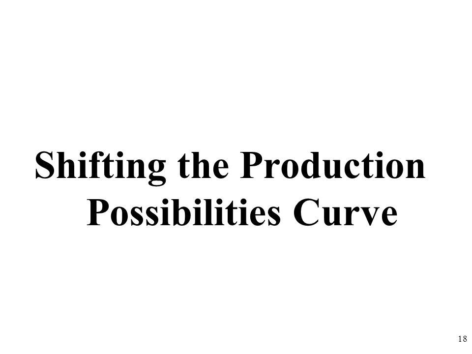 Shifting the Production Possibilities Curve 18