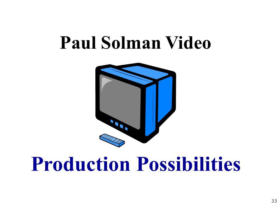 Paul Solman Video Production Possibilities 33