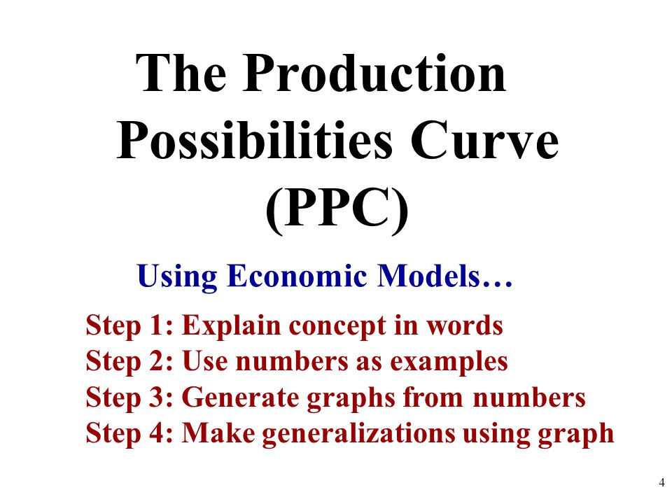 The Production Possibilities Curve (PPC) Using Economic Models… Step 1: Explain concept in words Step 2: Use numbers as examples Step 3: Generate grap