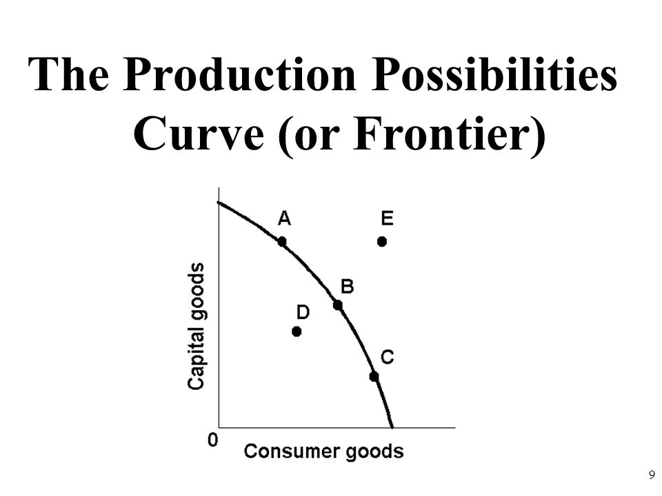 The Production Possibilities Curve (or Frontier) 9