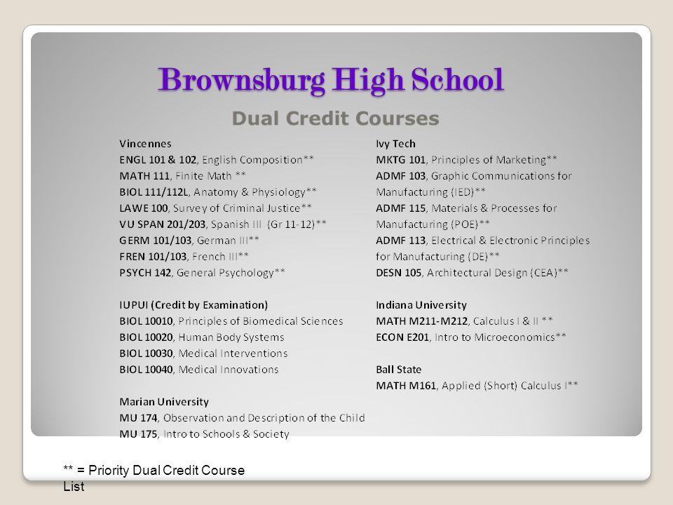Brownsburg High School ** = Priority Dual Credit Course List