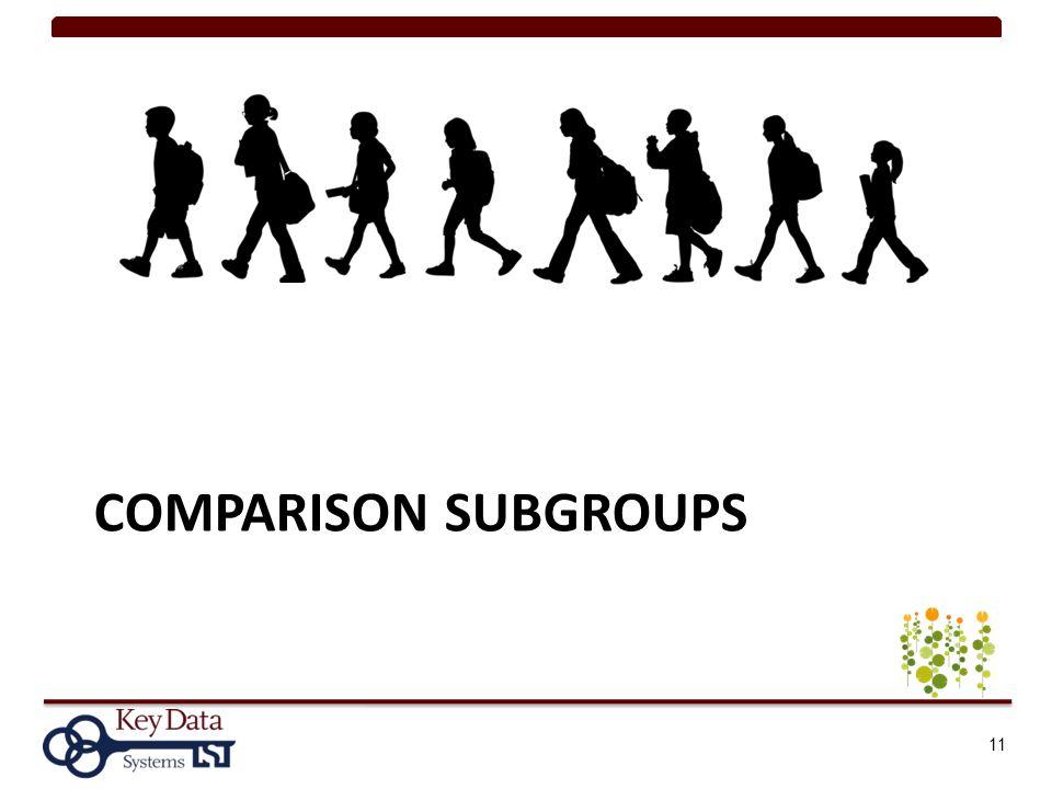 COMPARISON SUBGROUPS 11
