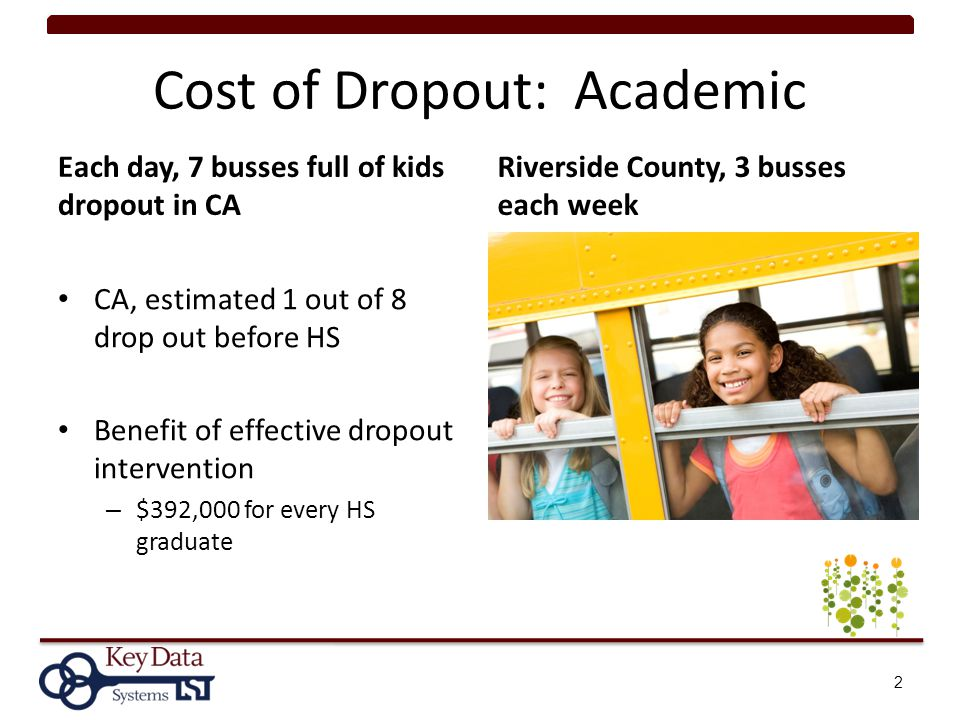 Cost of Dropout: Academic Each day, 7 busses full of kids dropout in CA CA, estimated 1 out of 8 drop out before HS Benefit of effective dropout inter