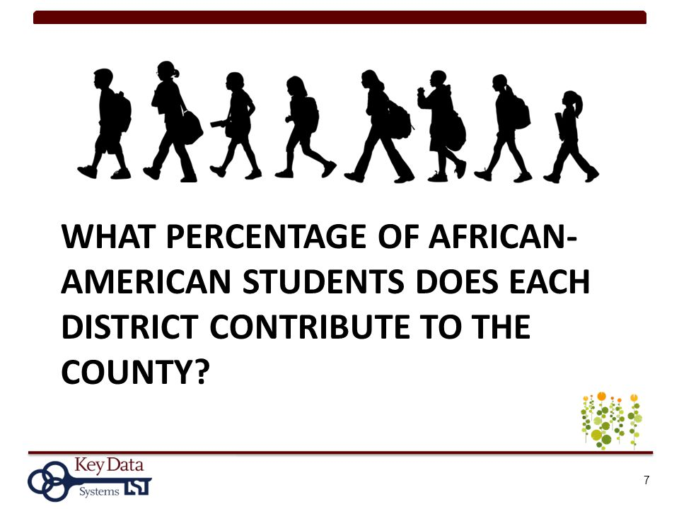WHAT PERCENTAGE OF AFRICAN- AMERICAN STUDENTS DOES EACH DISTRICT CONTRIBUTE TO THE COUNTY? 7