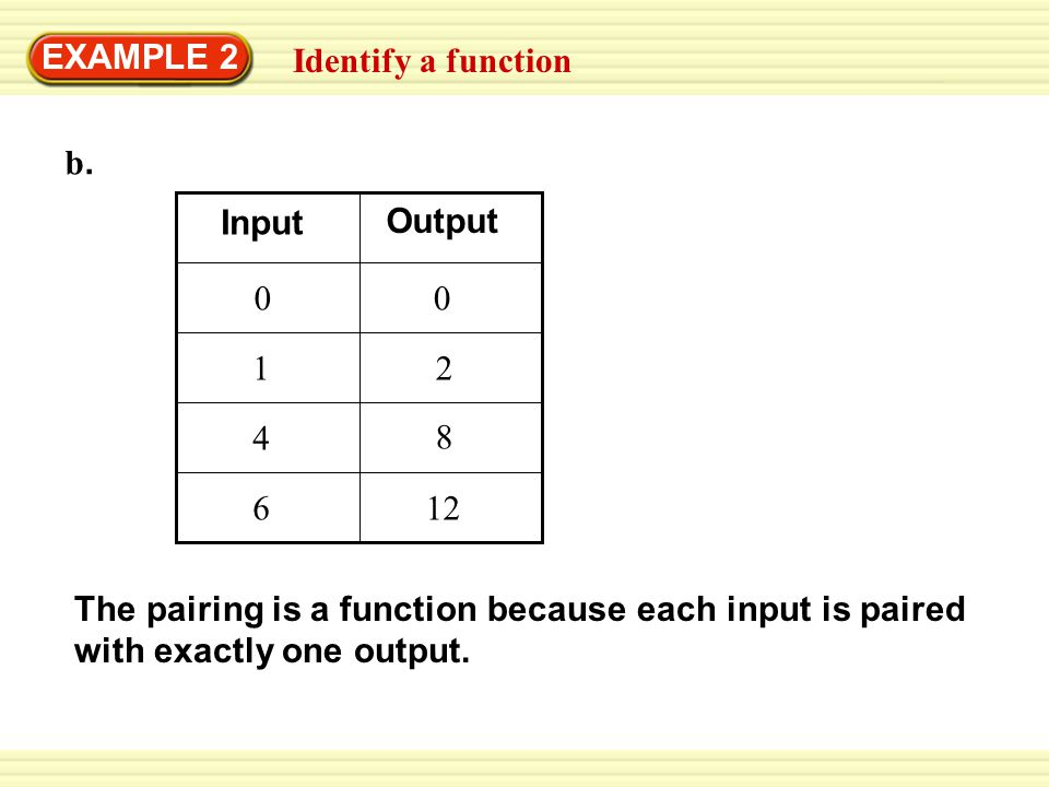 b.b. Identify a function EXAMPLE 2 Output Input 2 1 0 0 4 8 6 12 The pairing is a function because each input is paired with exactly one output.