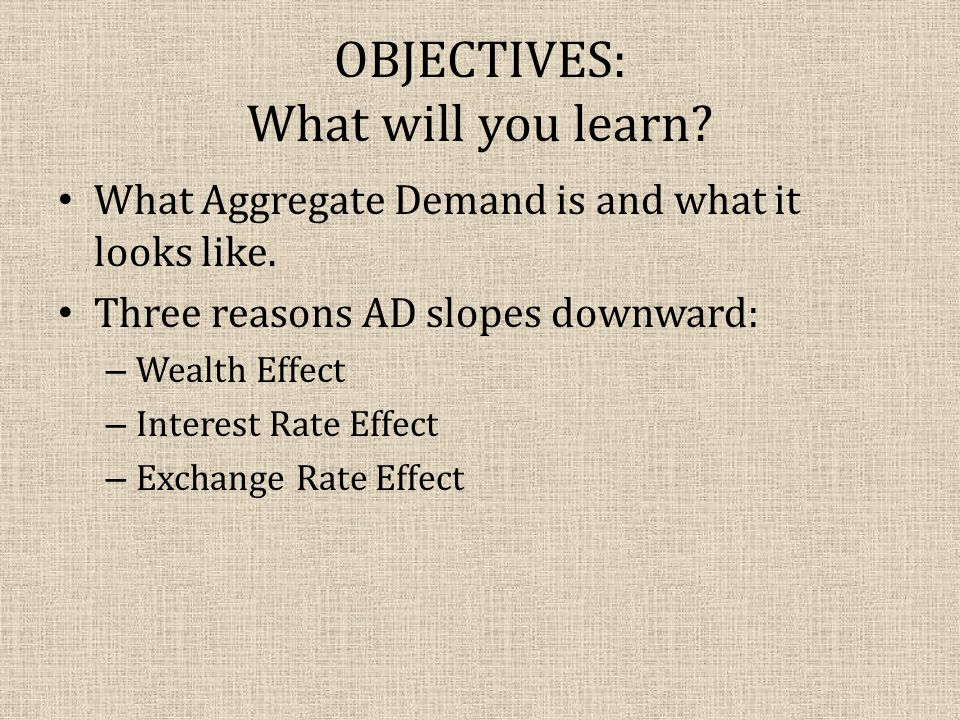 OBJECTIVES: What will you learn. What Aggregate Demand is and what it looks like.