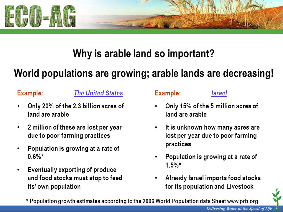 Example: The United States Only 20% of the 2.3 billion acres of land are arable 2 million of these are lost per year due to poor farming practices Pop