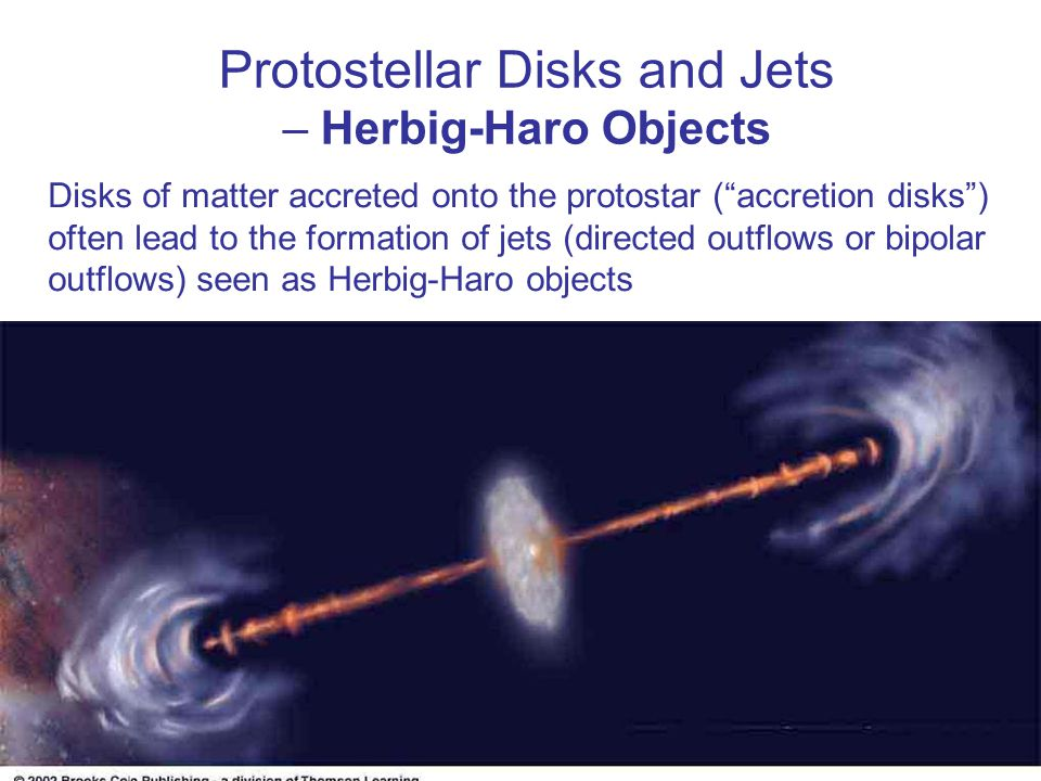 "Protostellar Disks and Jets – Herbig-Haro Objects Disks of matter accreted onto the protostar (""accretion disks"") often lead to the formation of jets"